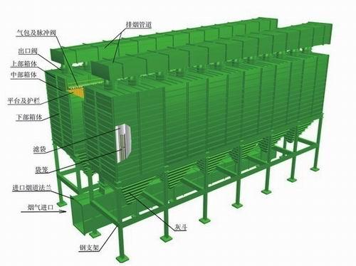 海汇集团分享:脉冲袋式除尘器构造及工作原理